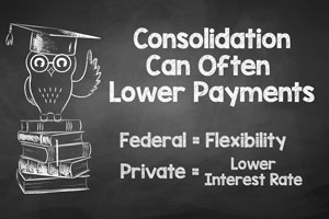 Student Loan Consolidation >> Student Loan Consolidation And Refinancing